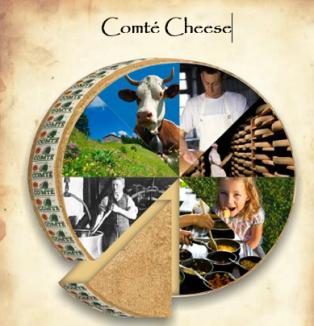 Comté Cheese, Franche-Comté, France par http://www.comtecheese.co.uk/